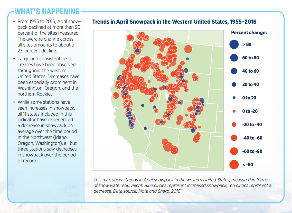 Climate Signals | Map: Trends in April Snowpack in the Western ...