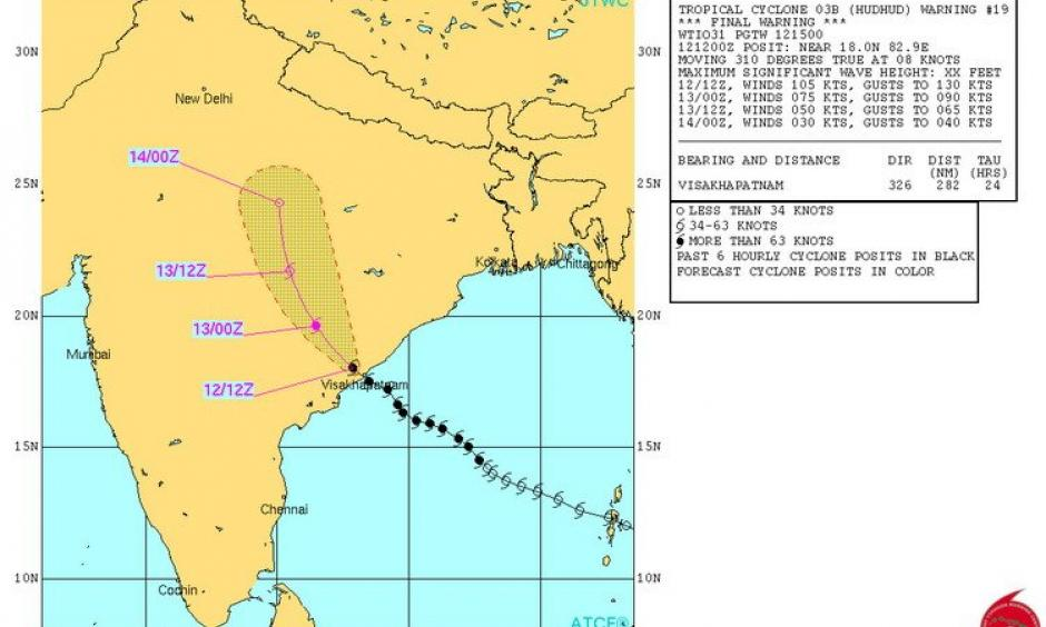 Track and intensity forecast for Cyclone Hudhud. Photo: JTWC