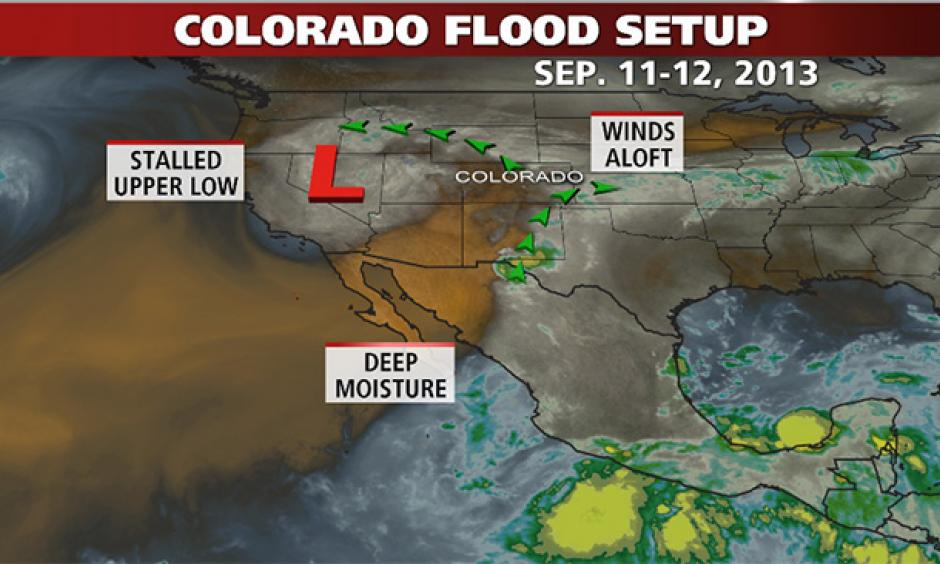 The atmospheric setup, features leading to the destructive and deadly flash flooding in northern Colorado on Sep. 11-12, 2013. Image: The Weather Channel