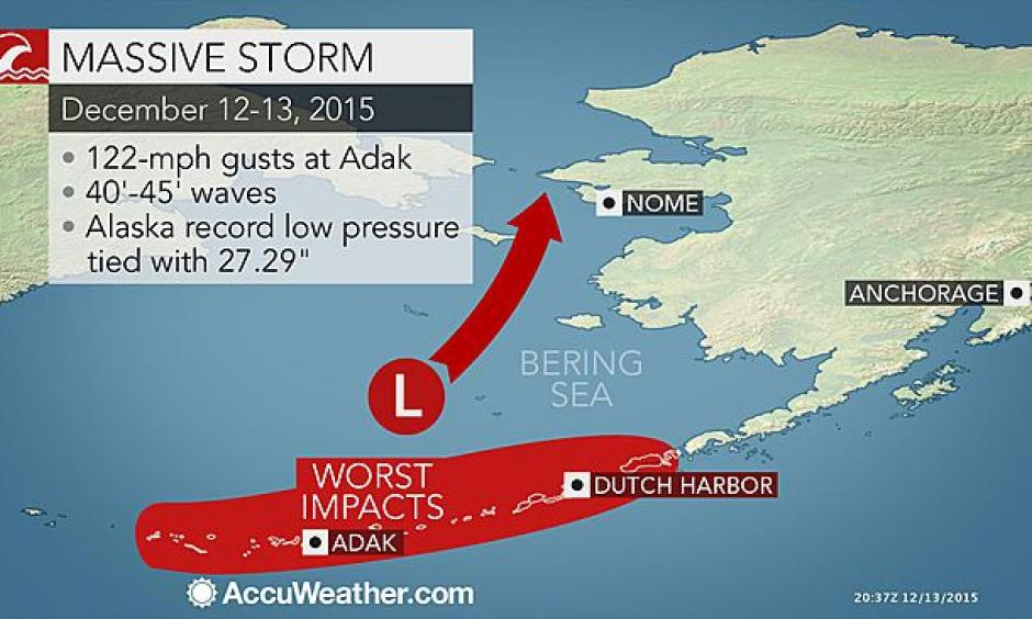 The record-tying strongest storm to impact Alaska will be responsible for ushering one of the coldest air masses. Image: AccuWeather