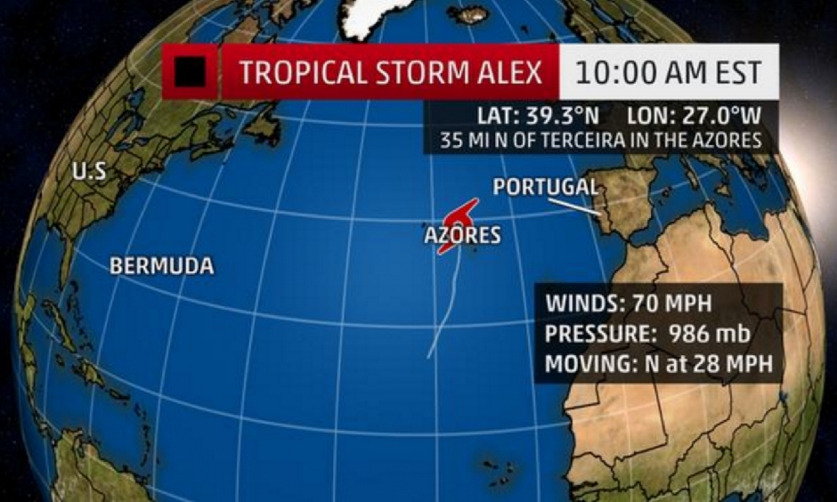 Alex made landfall as a tropical storm in the Azores Islands. Image: The Weather Channel