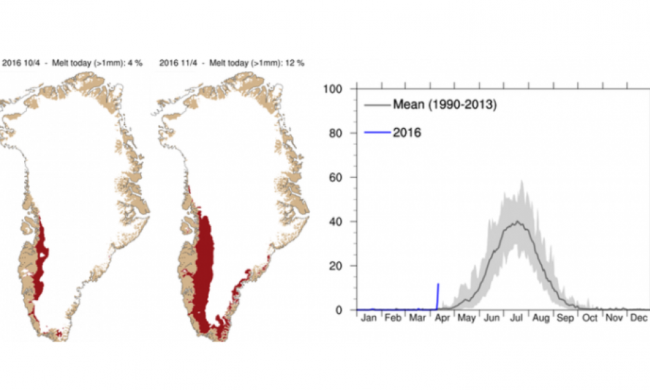 Maps show the melt area centered around southwest Greenland. The graph shows the current melt season in blue and the average in black. Image: Polar Portal