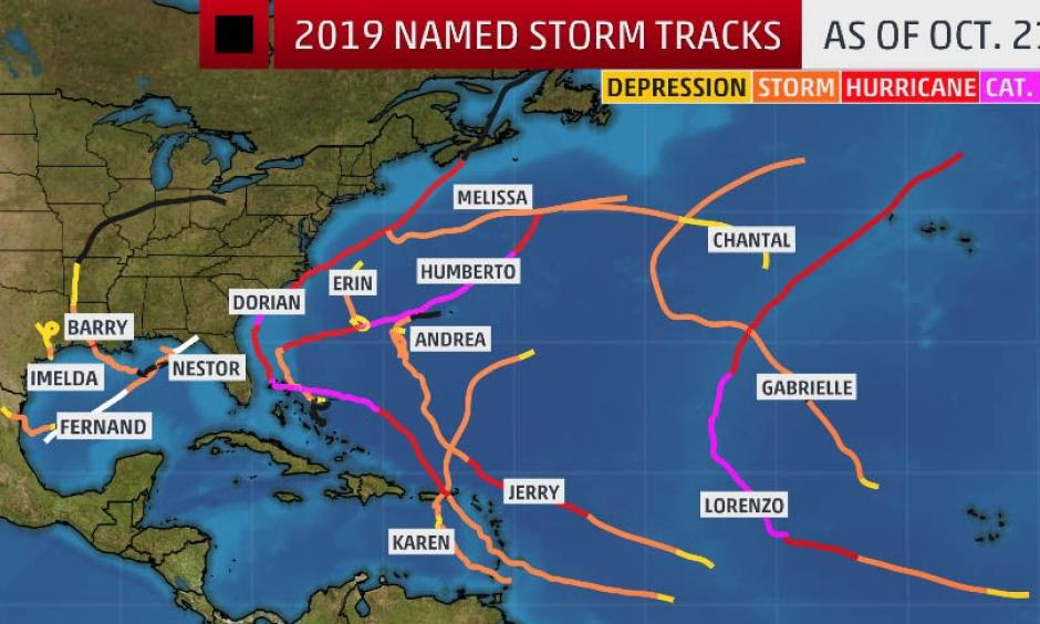 2019 Atlantic named storm tracks through Oct. 21.