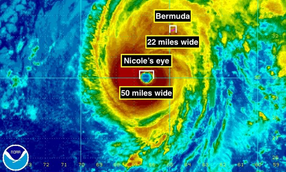Major category 4 hurricane #Nicole has an eye that is approximately 50 miles (80 km) wide, about double the width of #Bermuda. Image: @BenNollWeather