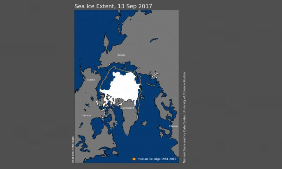 Arctic sea ice extent for September 13, 2017 was 4.64 million square kilometers (1.79 million square miles), the eighth lowest in the satellite record. The orange line shows the 1981 to 2010 average extent for that day. Image: National Snow and Ice Data Center