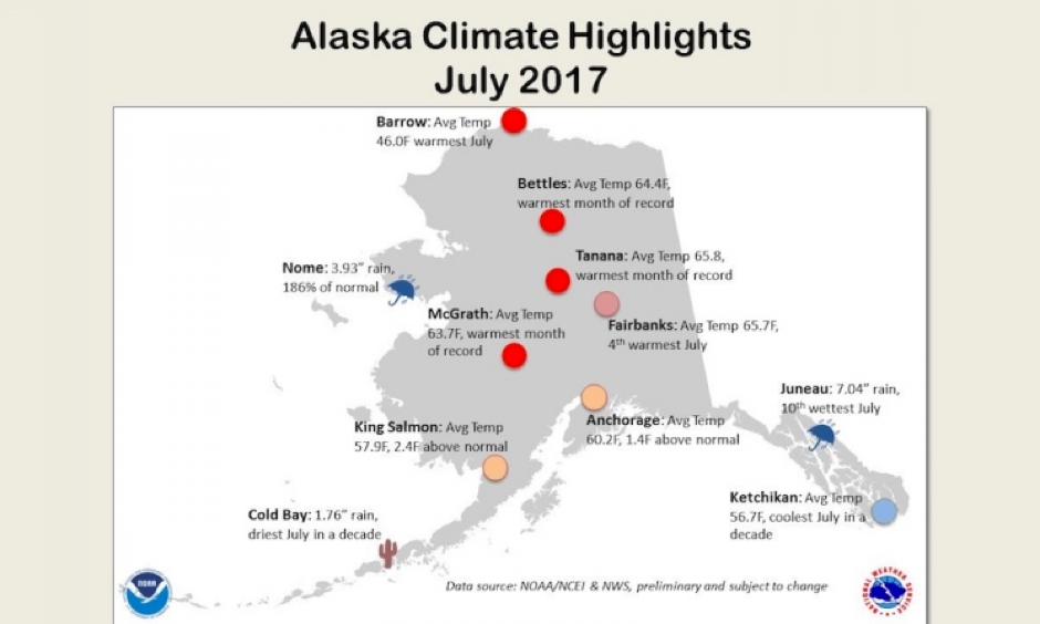 Monthly records for temperature and precipitation set in July in Alaska. Image: NOAA