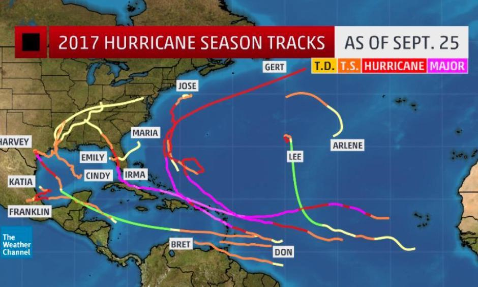 2017 Atlantic hurricane season tracks-to-date through 11 a.m. EDT Sept. 25, 2017. (Note: The green line connects the points between Harvey degenerating to a remnant in the eastern Caribbean Sea and its regeneration as a tropical cyclone in the southwest Gulf of Mexico.) Image: The Weather Channel