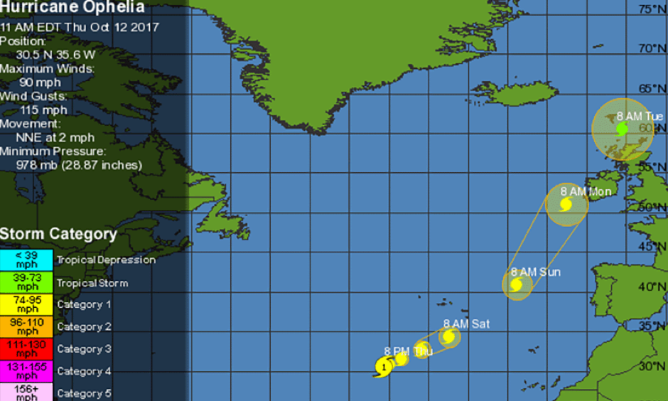 WU tracking map for Hurricane Ophelia from the 11 am EDT Thursday, October 12, 2017 advisory from NHC. At 8 AM Monday, Ophelia is predicted to be a post-tropical (extratropical) storm approaching western Ireland with winds comparable to a Cat 1 hurricane.. Image: Weather Underground