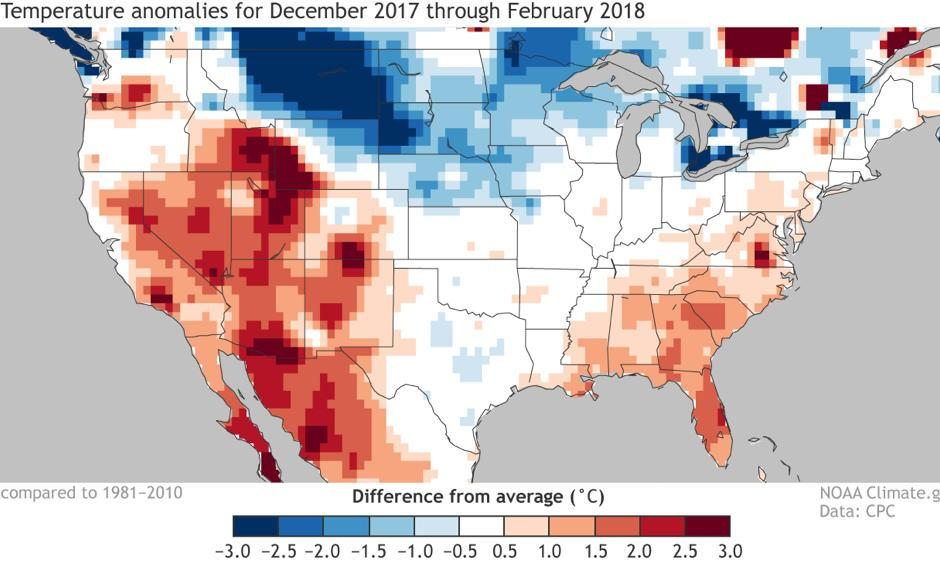 Temperature differences from average across the continental United States for winter 2017-2018 (December, 2017 - February, 2018).  The southwestern and southeastern United States observed much warmer-than-average temperatures, while colder-than-average temperatures were recorded across the High Plains. Image: NOAA Climate.gov, data from CPC