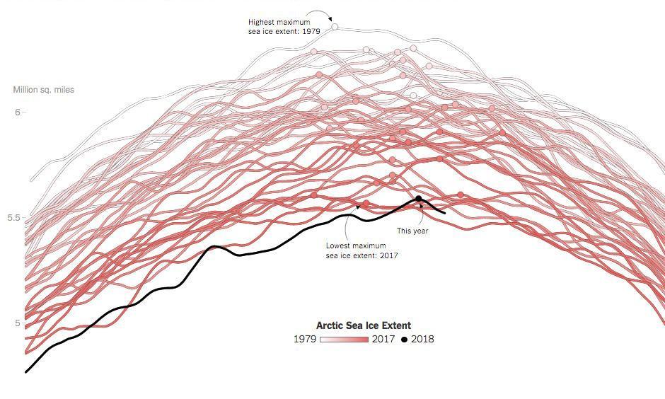 Image: New York Times
