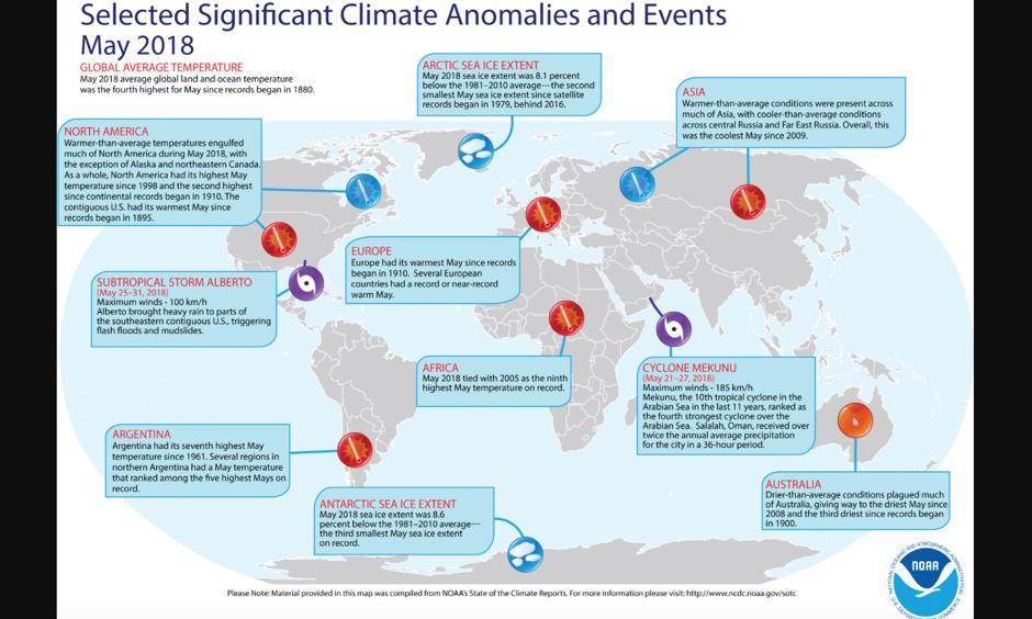 An annotated map of the world showing notable climate events that occurred in May 2018. For details, see the bulleted list below in this story and on the Web at http://www.ncdc.noaa.gov/sotc/global/2018/05. Image: NOAA NCEI
