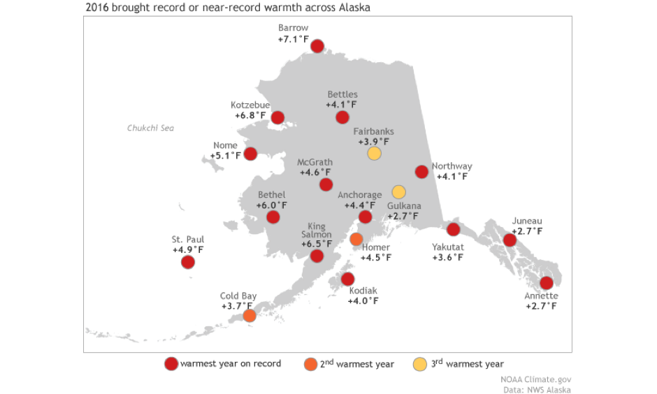 Sites of record and near-record warmth in Alaska in 2016. NOAA Climate.gov map. Image: adapted from original by Rick Thoman, NWS Alaska Region headquarters.