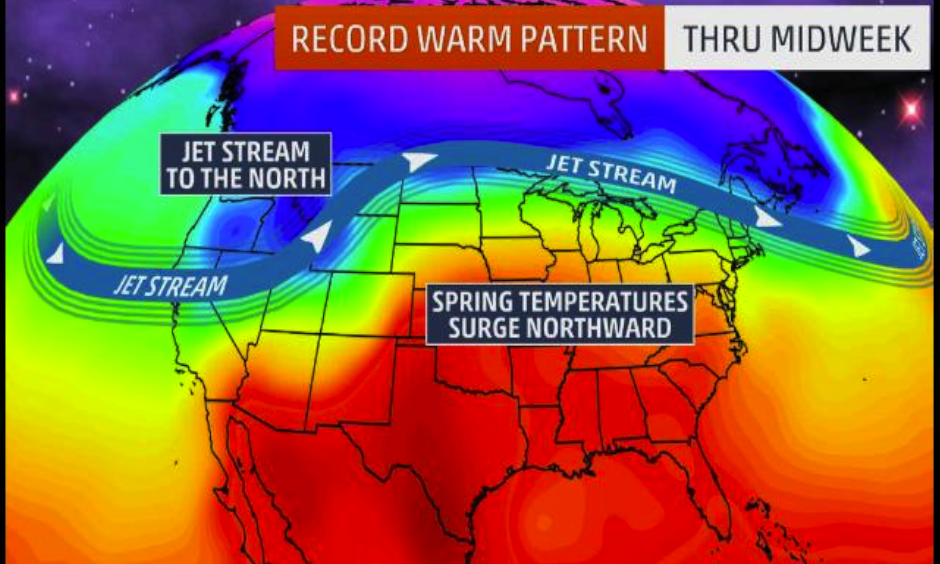 The weather pattern this week features a jet stream well to the north, resulting in record warmth. Image: The Weather Channel