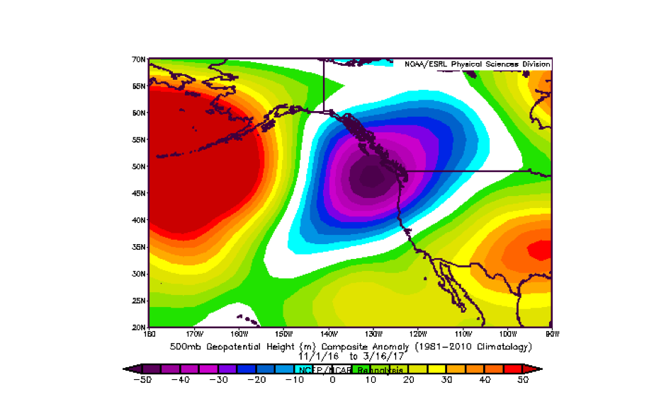 A persistent trough along the West Coast–associated with wet conditions in California–has co-occurred with a persistent upstream ridge over the Aleutians. Image: NCEP via ESRL
