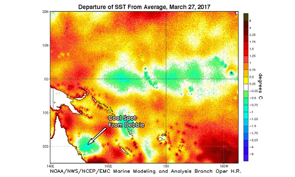 Departure of sea surface temperature (SST) from average on March 27, 2017. Debbie's passage had already cooled waters near the coast of Australia by up to 2°C by this time, and additional cooling has occurred since the time of this image. Image: NOAA