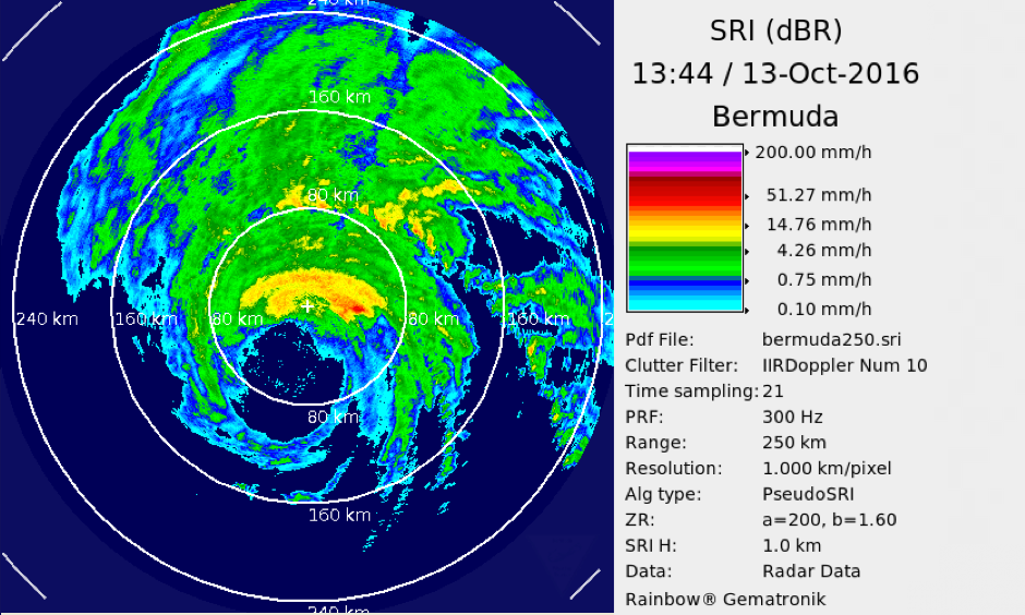 Hurricane Nicole as seen by the Bermuda radar at 9:44 am EDT October 13, 2016, when the northern eyewall was battering the island. Bermuda (under the white cross) was about to enter the eye. Image: Bermuda Weather Service
