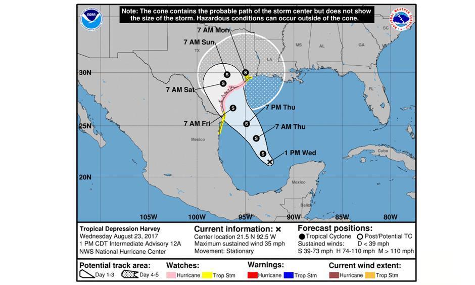 National Hurricane Center intensity and track map for Harvey. Image: National Hurricane Center