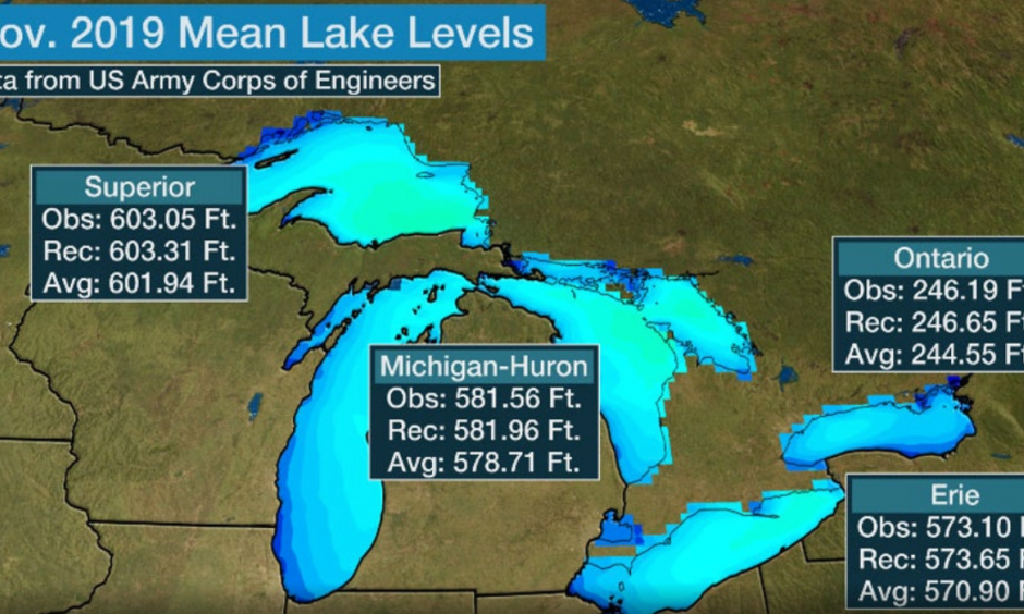 November mean lake levels.