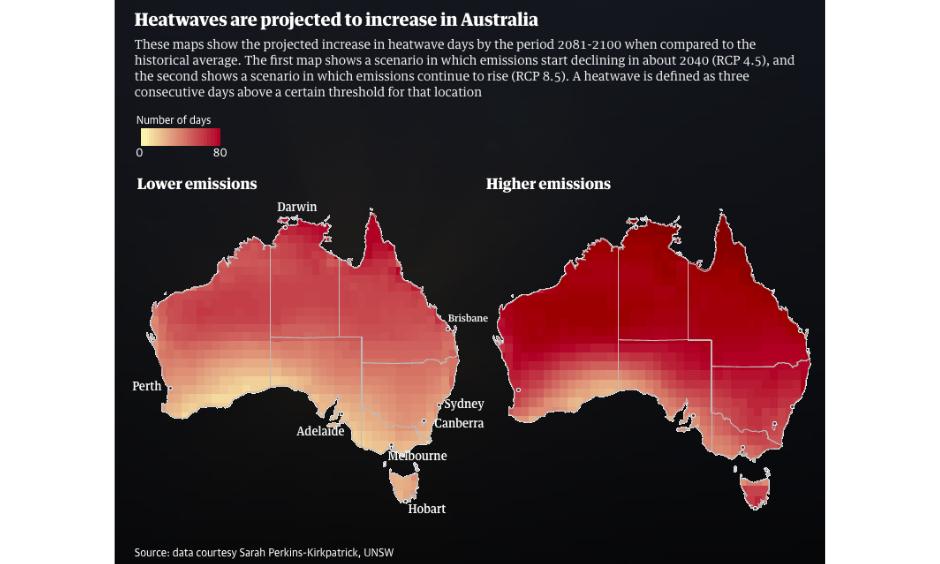 Climate change is increasing heat waves in Australia