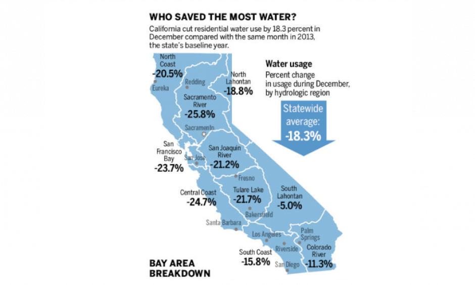 Image: State Water Resources Control Board, Bay Area News Group