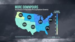 extreme rainfall increase due to climate change